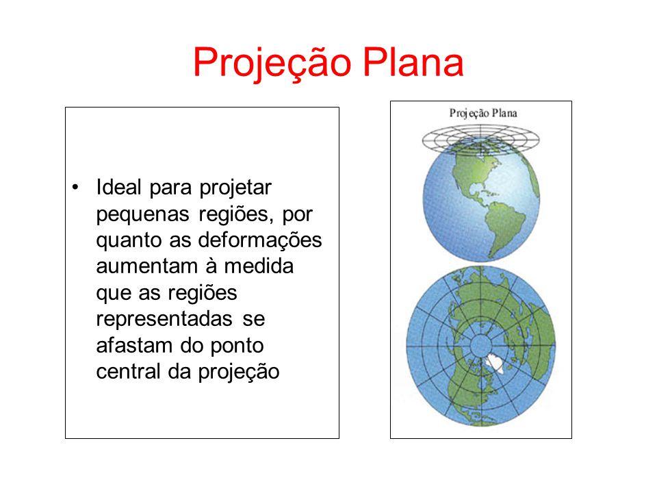 Projeção Plana
