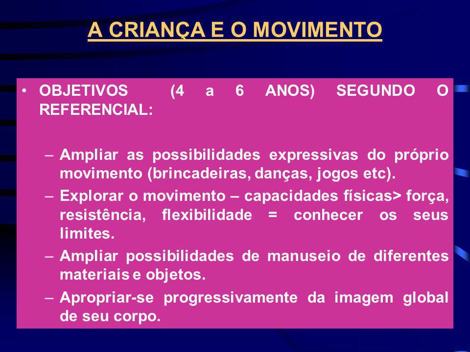 A CRIANÇA E O MOVIMENTO OBJETIVOS (4 a 6 ANOS) SEGUNDO O REFERENCIAL: