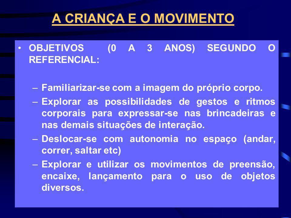 A CRIANÇA E O MOVIMENTO OBJETIVOS (0 A 3 ANOS) SEGUNDO O REFERENCIAL: