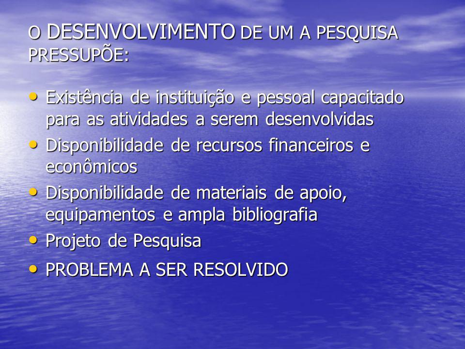 O DESENVOLVIMENTO DE UM A PESQUISA PRESSUPÕE: