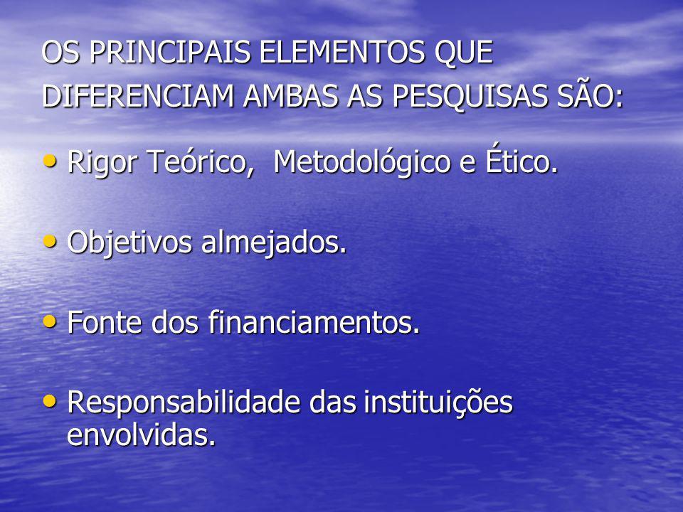 OS PRINCIPAIS ELEMENTOS QUE DIFERENCIAM AMBAS AS PESQUISAS SÃO:
