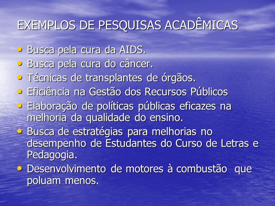 EXEMPLOS DE PESQUISAS ACADÊMICAS
