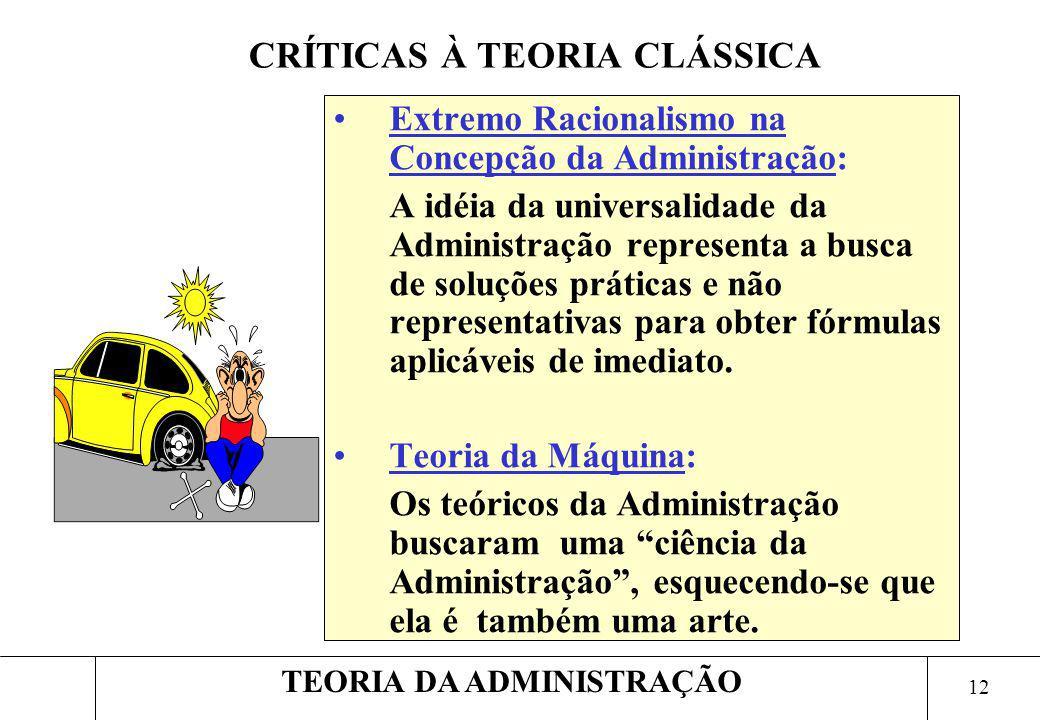CRÍTICAS À TEORIA CLÁSSICA