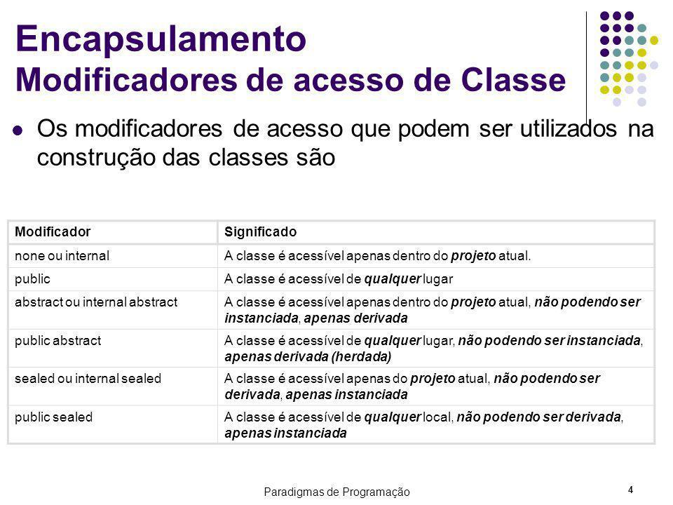 Encapsulamento Modificadores de acesso de Classe