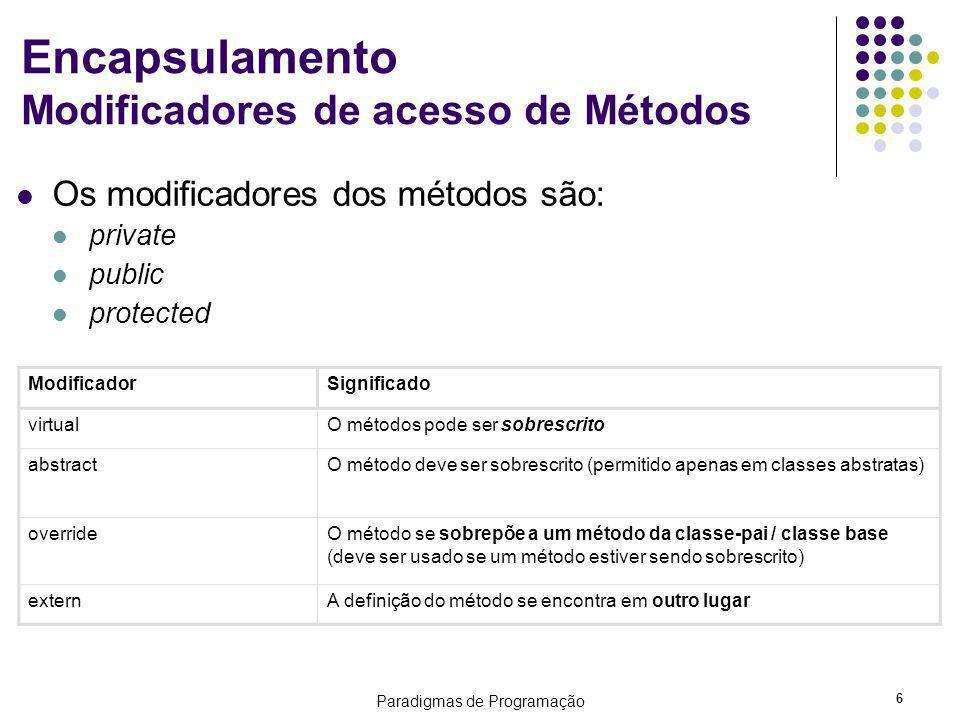 Encapsulamento Modificadores de acesso de Métodos