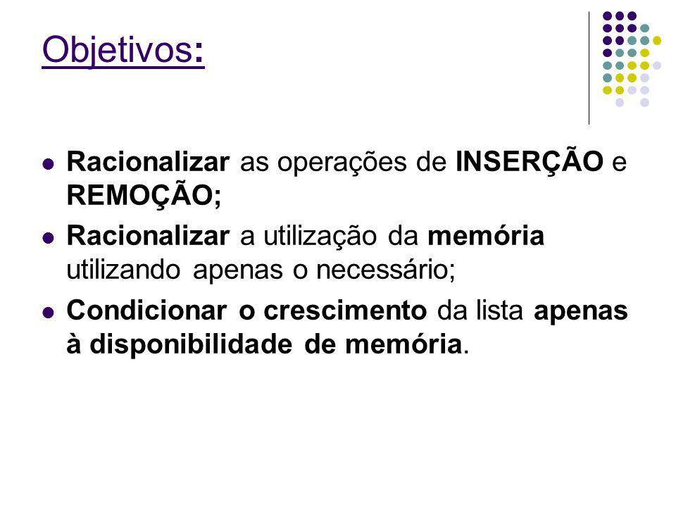 Objetivos: Racionalizar as operações de INSERÇÃO e REMOÇÃO;