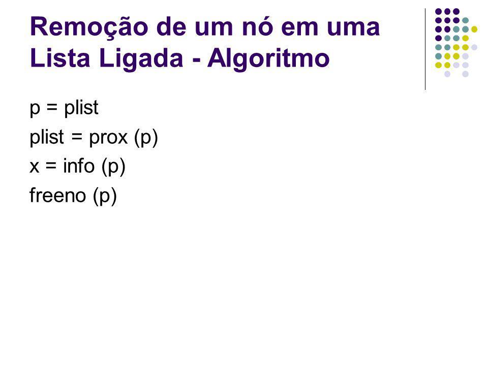 Remoção de um nó em uma Lista Ligada - Algoritmo
