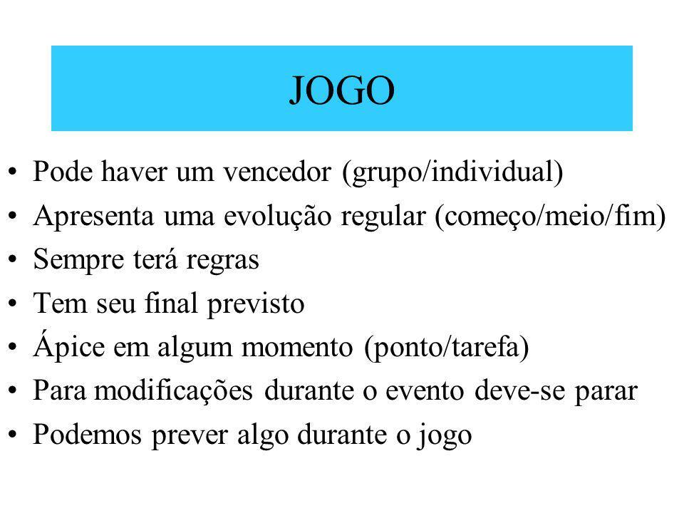 JOGO Pode haver um vencedor (grupo/individual)