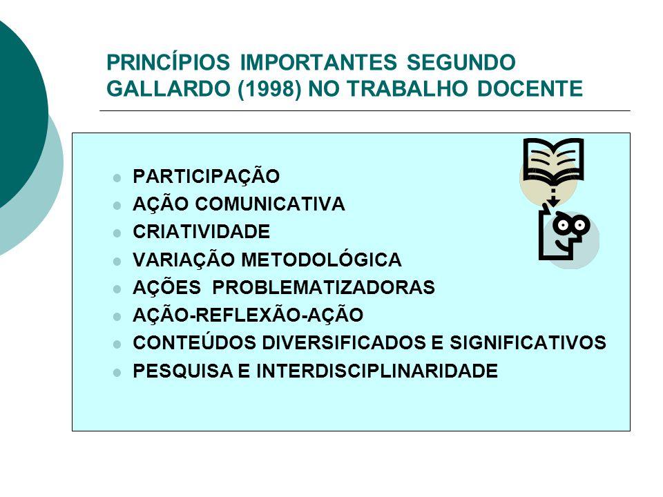PRINCÍPIOS IMPORTANTES SEGUNDO GALLARDO (1998) NO TRABALHO DOCENTE