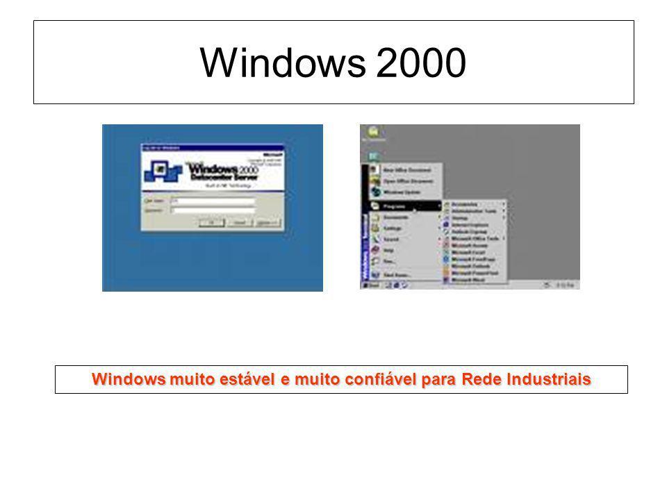 Windows muito estável e muito confiável para Rede Industriais