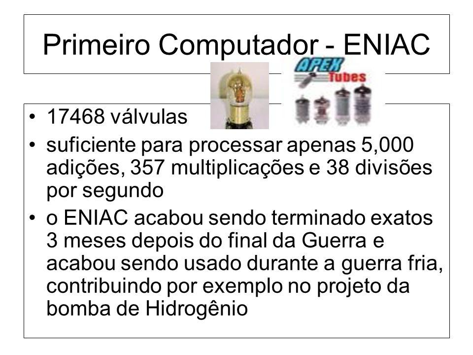 Primeiro Computador - ENIAC