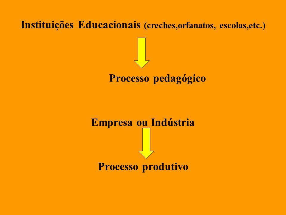Instituições Educacionais (creches,orfanatos, escolas,etc.)