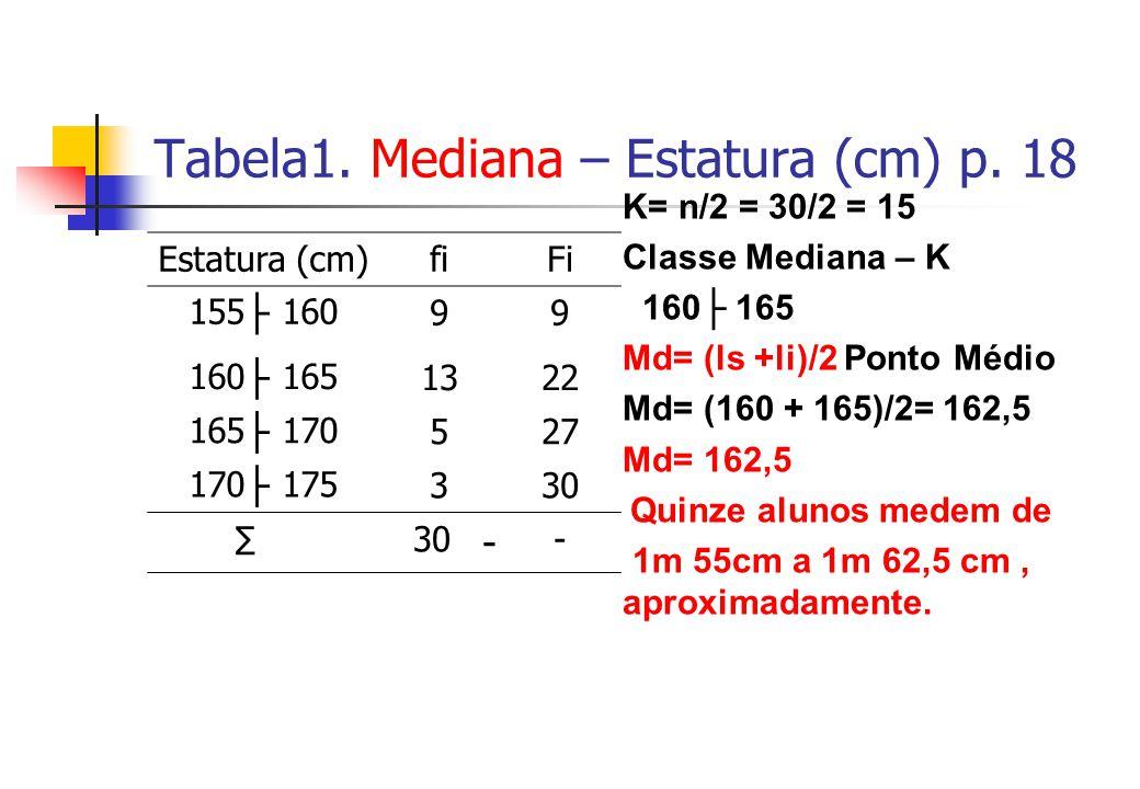 Tabela1. Mediana – Estatura (cm) p. 18