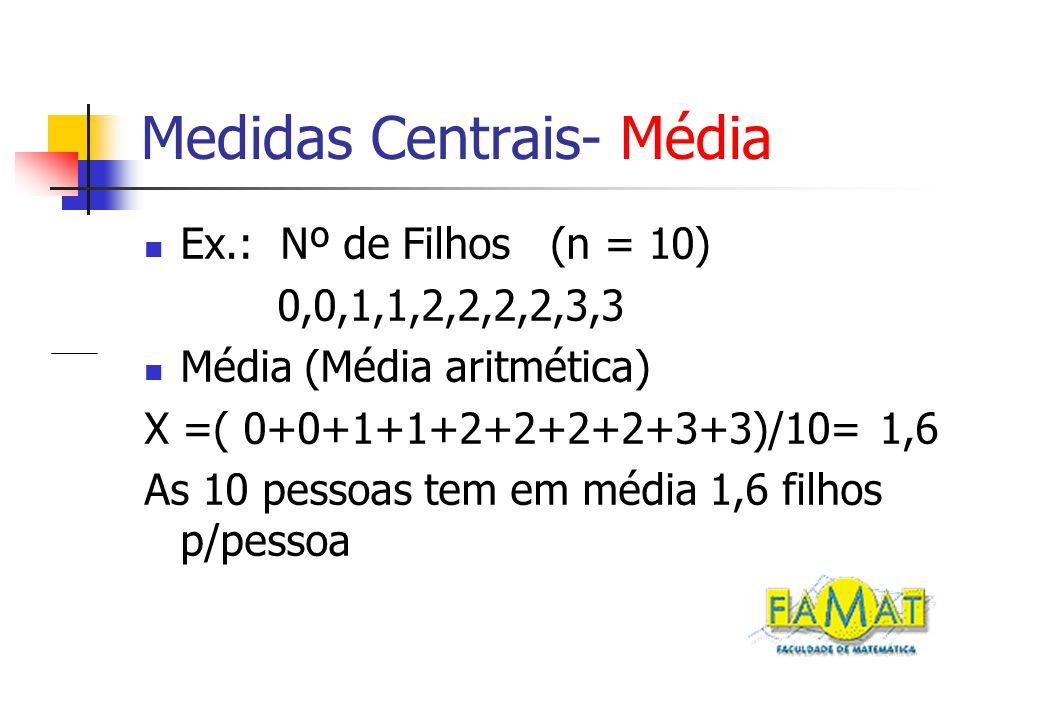 Medidas Centrais- Média