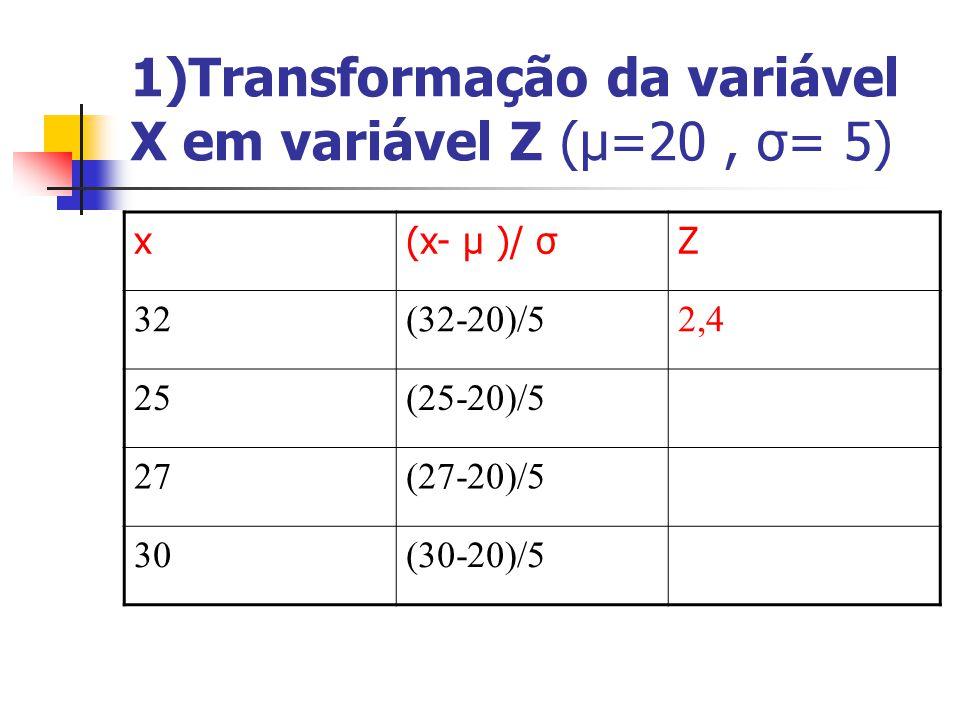 1)Transformação da variável X em variável Z (μ=20 , σ= 5)