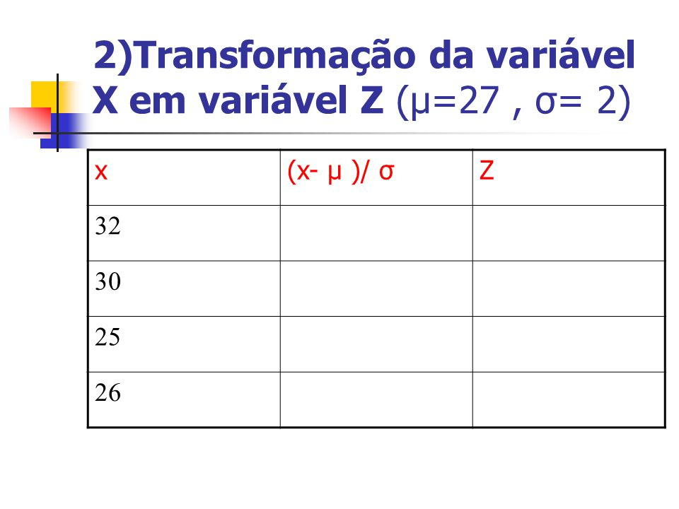 2)Transformação da variável X em variável Z (μ=27 , σ= 2)