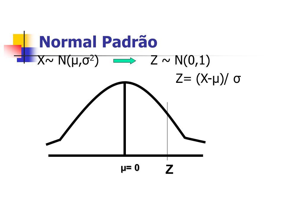 Normal Padrão X~ N(µ,σ2) Z ~ N(0,1) Z= (X-µ)/ σ µ= 0 Z