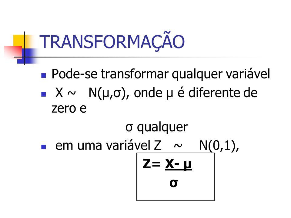 TRANSFORMAÇÃO Pode-se transformar qualquer variável