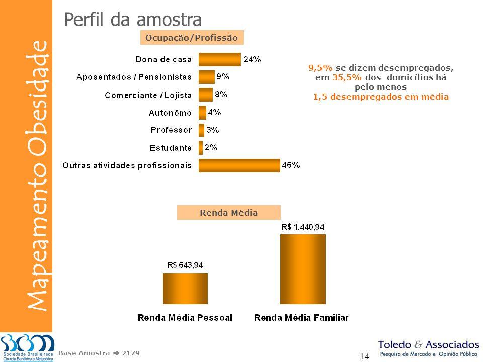 Perfil da amostra Ocupação/Profissão