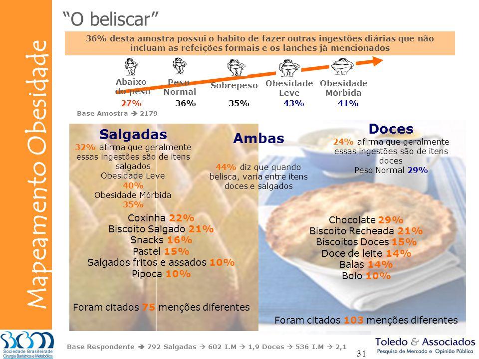 O beliscar Doces Salgadas Ambas Coxinha 22% Chocolate 29%