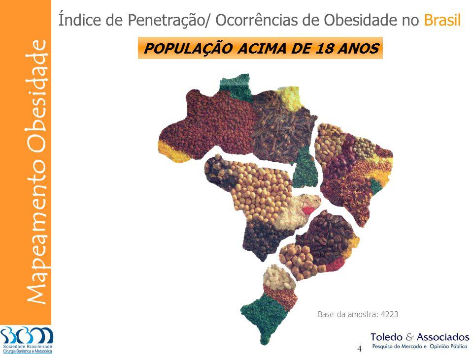 Índice de Penetração/ Ocorrências de Obesidade no Brasil