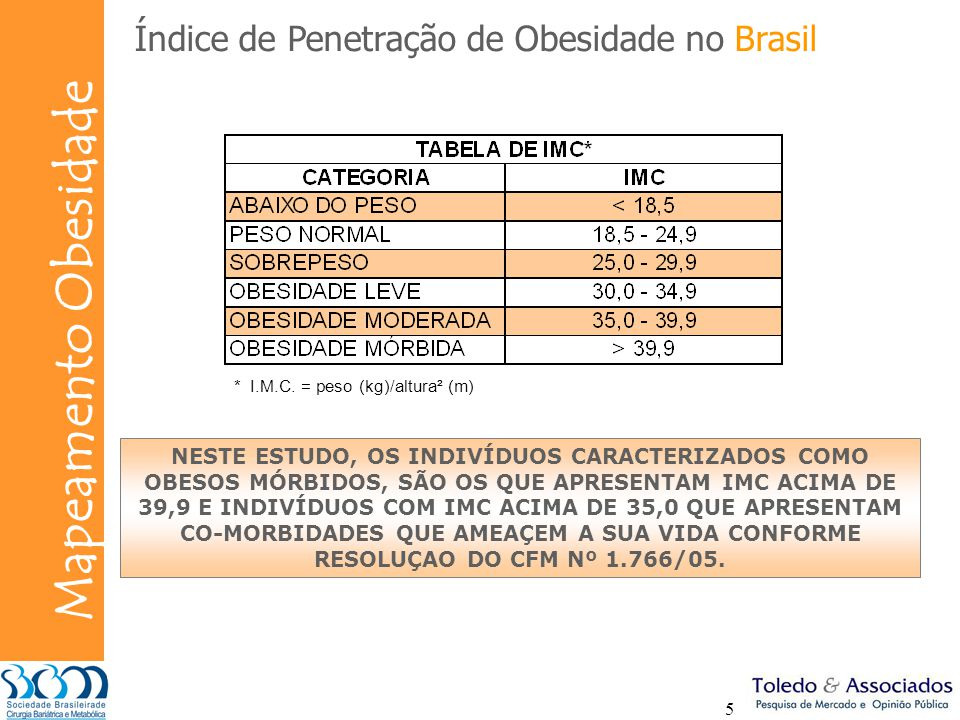 * I.M.C. = peso (kg)/altura² (m)
