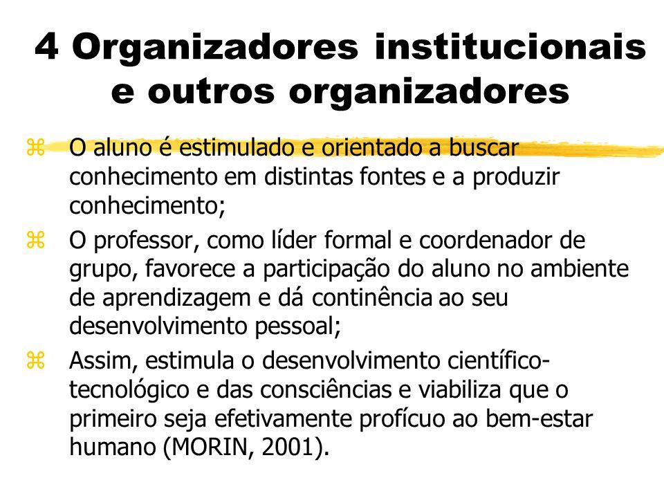 4 Organizadores institucionais e outros organizadores