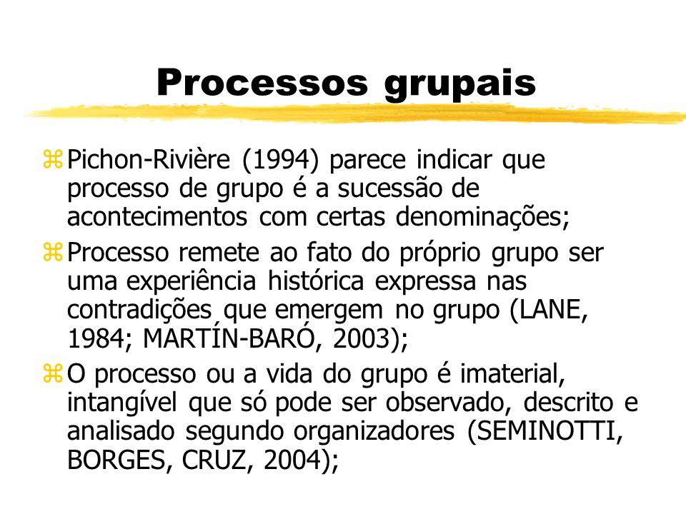 Processos grupais Pichon-Rivière (1994) parece indicar que processo de grupo é a sucessão de acontecimentos com certas denominações;
