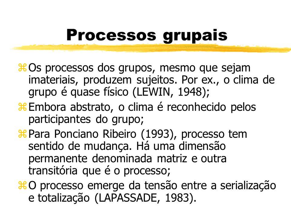 Processos grupais Os processos dos grupos, mesmo que sejam imateriais, produzem sujeitos. Por ex., o clima de grupo é quase físico (LEWIN, 1948);