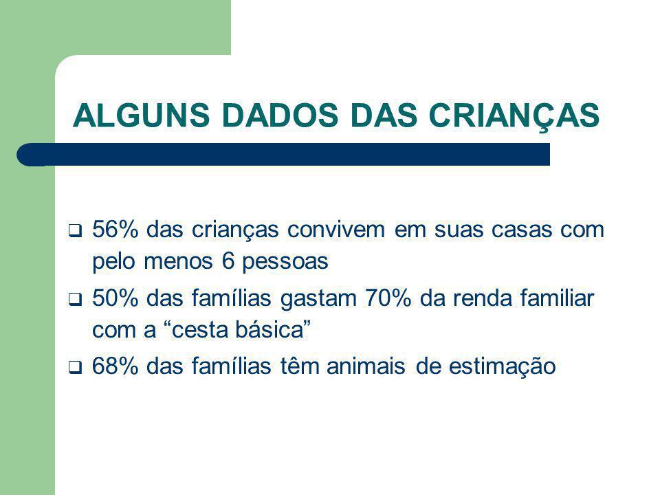 ALGUNS DADOS DAS CRIANÇAS