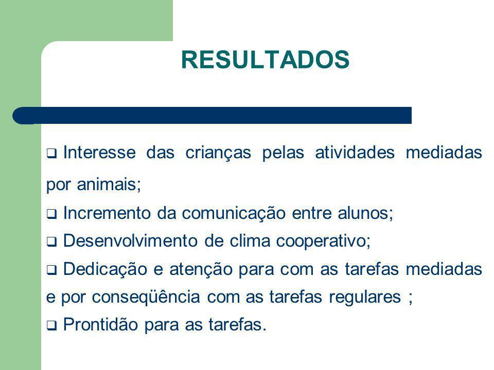 RESULTADOS Interesse das crianças pelas atividades mediadas por animais; Incremento da comunicação entre alunos;