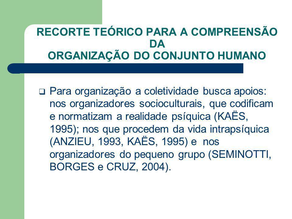 RECORTE TEÓRICO PARA A COMPREENSÃO DA ORGANIZAÇÃO DO CONJUNTO HUMANO
