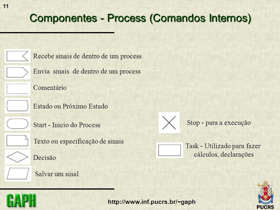 Componentes - Process (Comandos Internos)