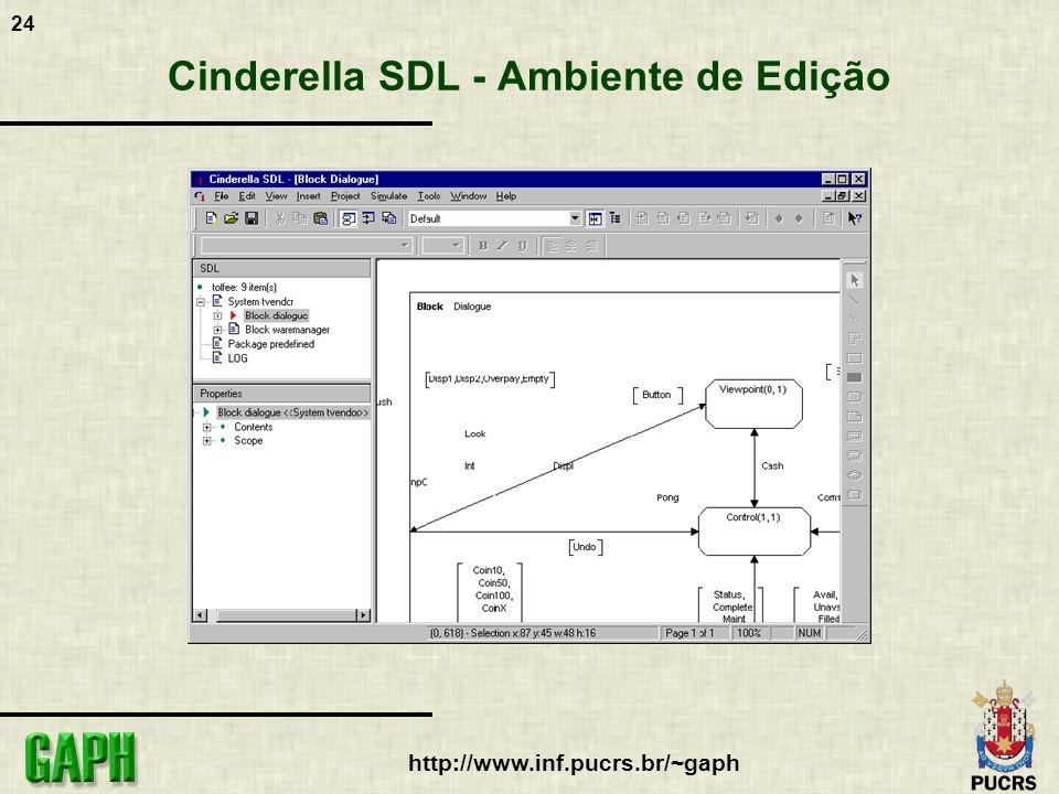 Cinderella SDL - Ambiente de Edição