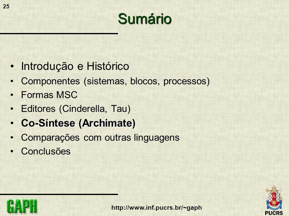 Sumário Introdução e Histórico Co-Síntese (Archimate)