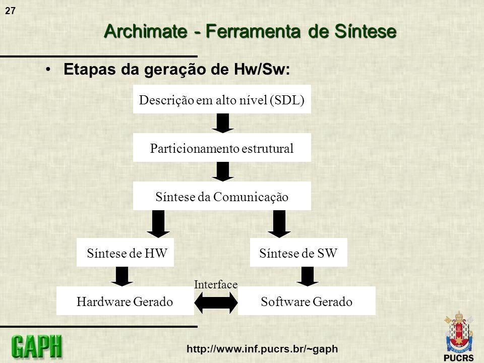 Archimate - Ferramenta de Síntese