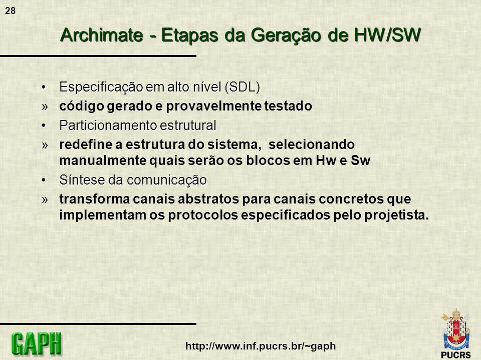 Archimate - Etapas da Geração de HW/SW