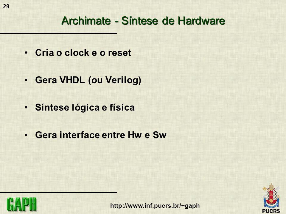 Archimate - Síntese de Hardware