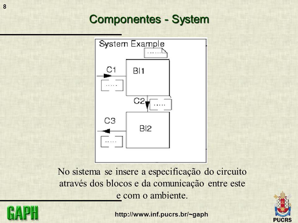 Componentes - System No sistema se insere a especificação do circuito