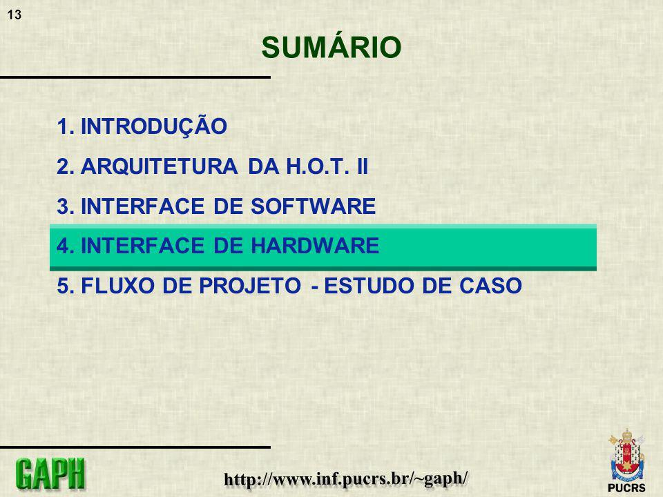 SUMÁRIO 1. INTRODUÇÃO 2. ARQUITETURA DA H.O.T. II