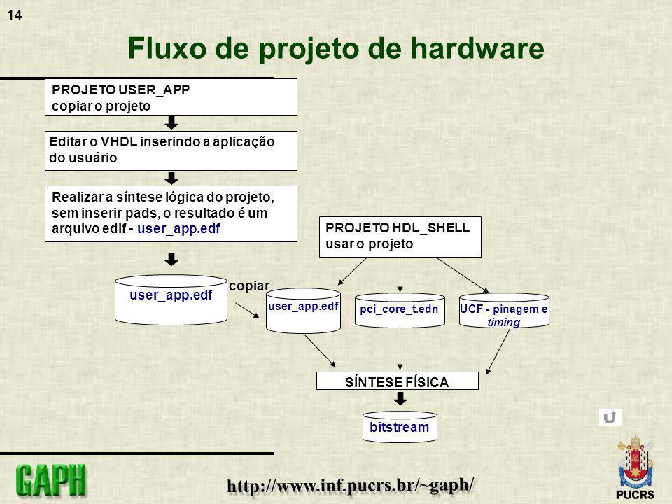 Fluxo de projeto de hardware