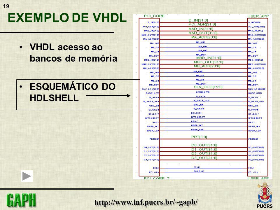 EXEMPLO DE VHDL VHDL acesso ao bancos de memória