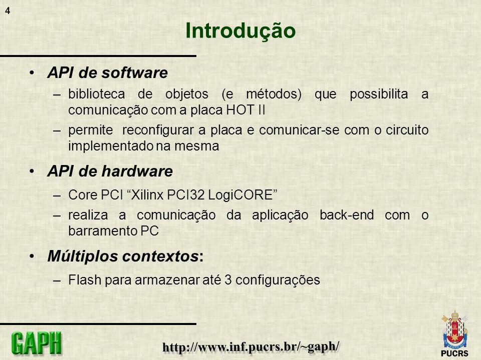 Introdução API de software API de hardware Múltiplos contextos: