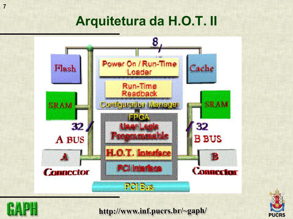 Arquitetura da H.O.T. II