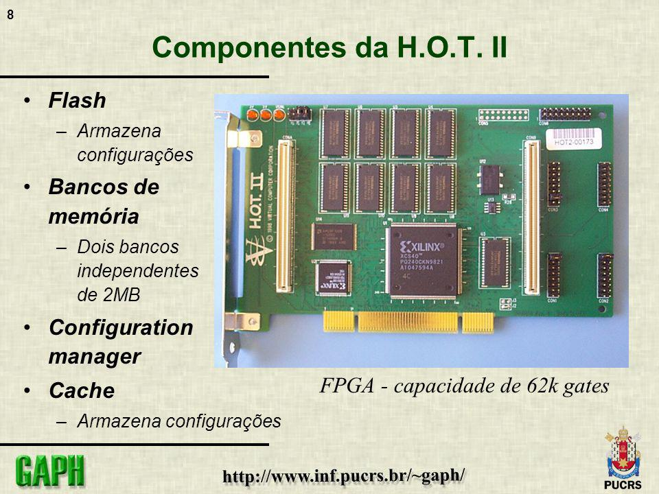 Componentes da H.O.T. II Flash Bancos de memória Configuration manager