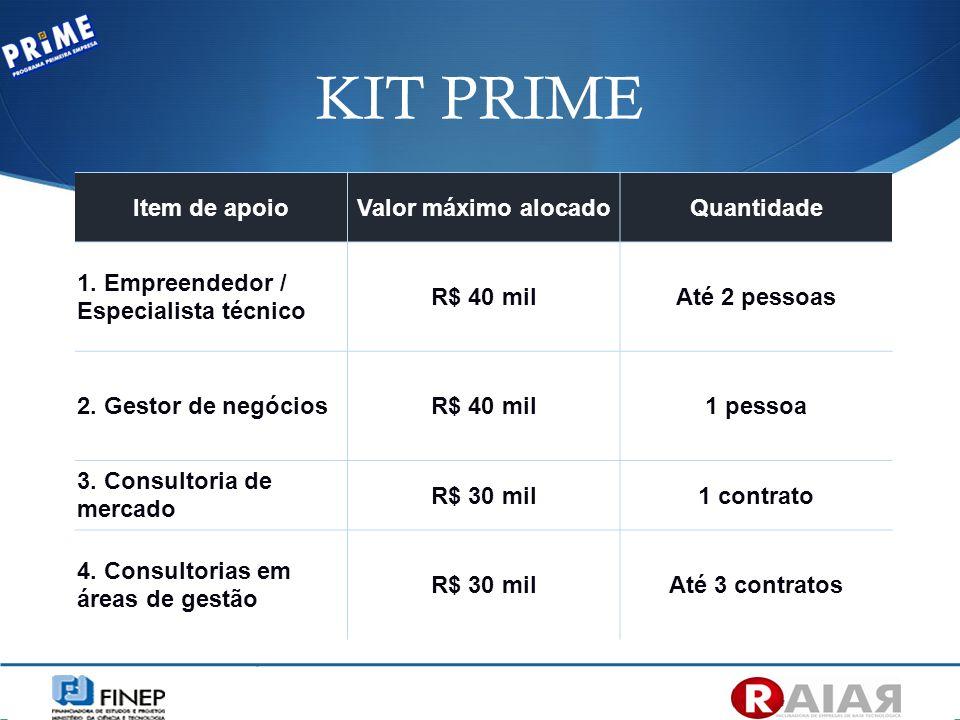 KIT PRIME Item de apoio Valor máximo alocado Quantidade