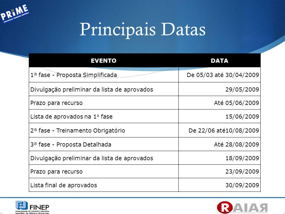 Principais Datas EVENTO DATA 1ª fase - Proposta Simplificada