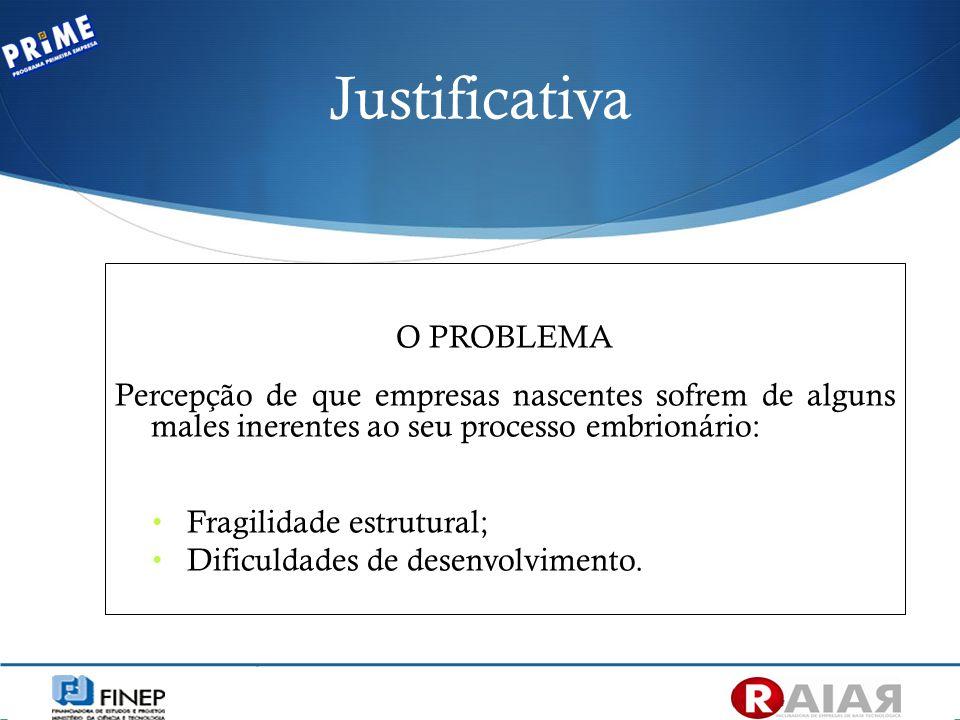 Justificativa O PROBLEMA