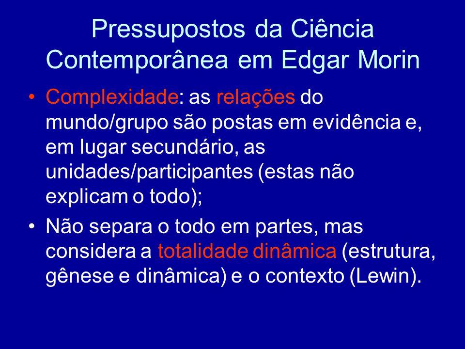 Pressupostos da Ciência Contemporânea em Edgar Morin