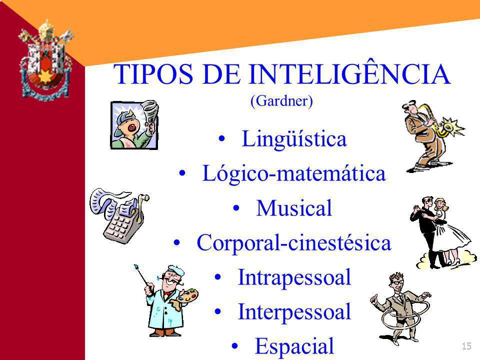 TIPOS DE INTELIGÊNCIA (Gardner)